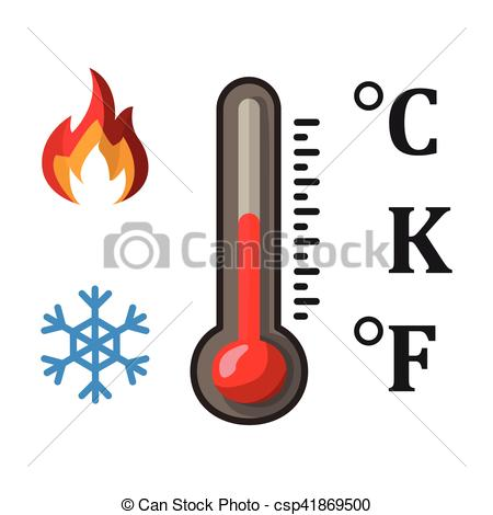 Vector Clipart of thermometer and three temperature units: degrees.