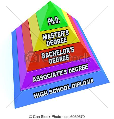 Degrees cliparts.
