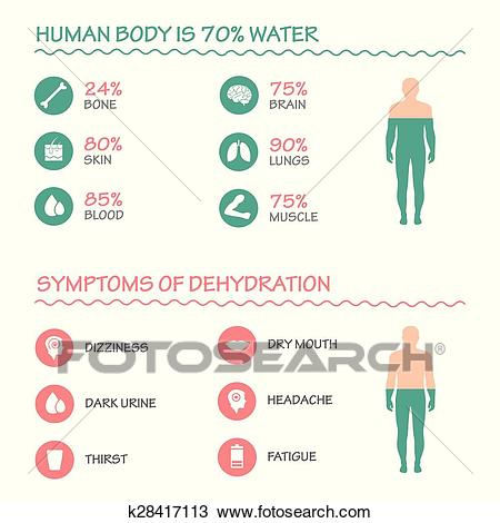 water icon, dehydration symptoms Clipart.
