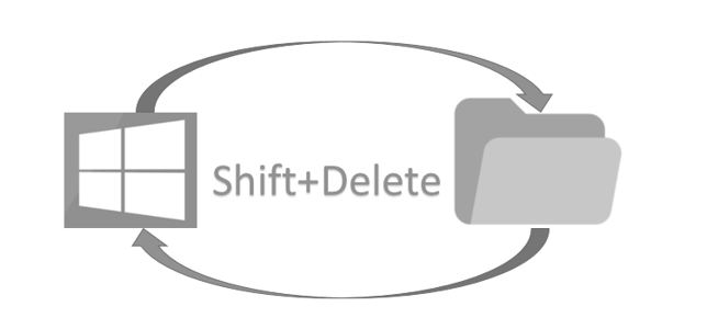 Recover Permanently Deleted Files (Shift + Del) in Windows 10.