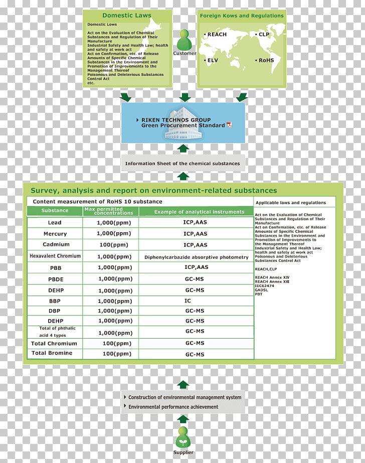Brand Organization Computer Software, green techno PNG.