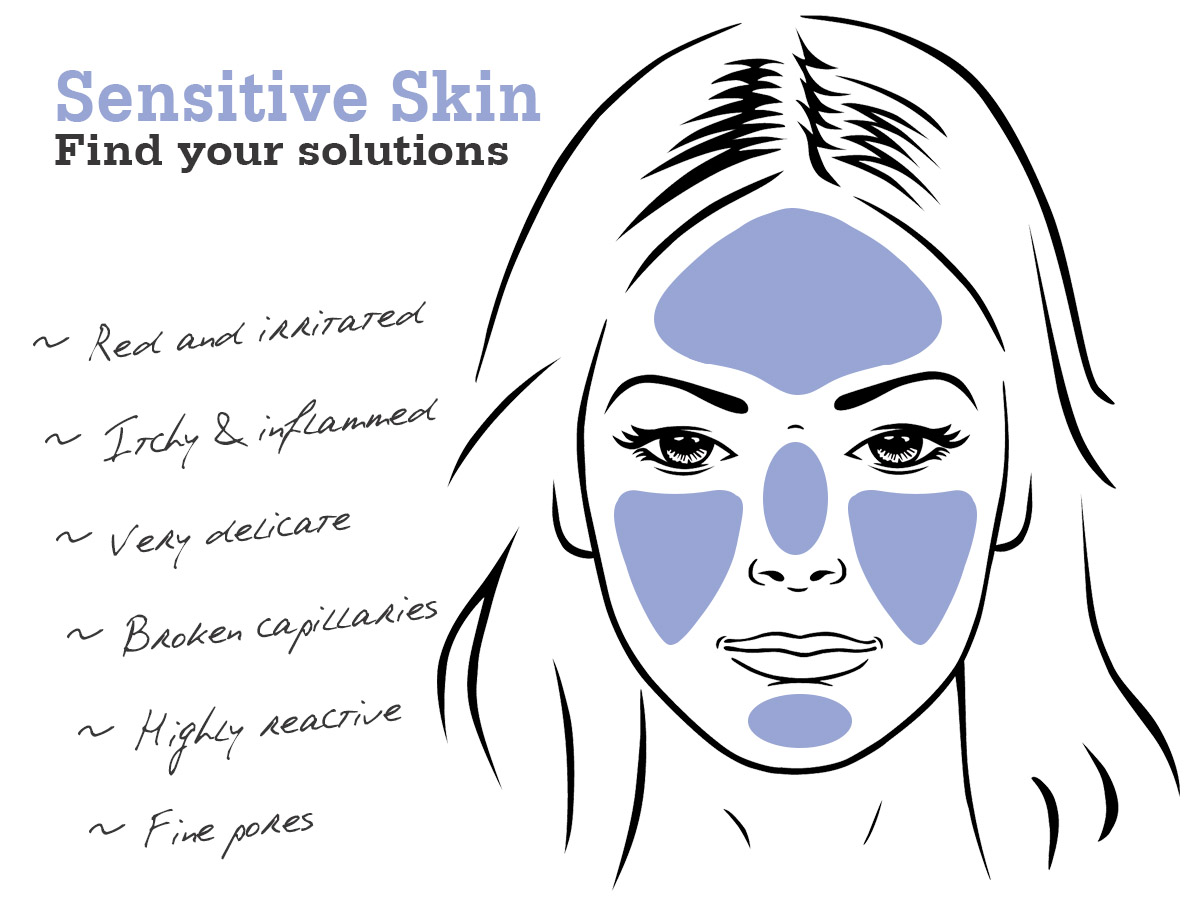 1000+ images about Sensitive Skin on Pinterest.