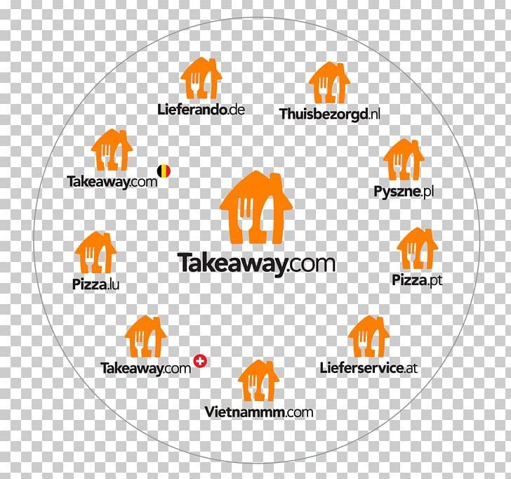 Takeaway.com Online Food Ordering Restaurant Deliveroo PNG, Clipart.