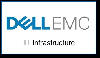 Dell EMC Logo.