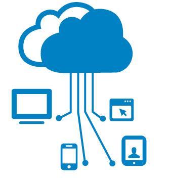 Dell Technologies Accelerates Hyper.