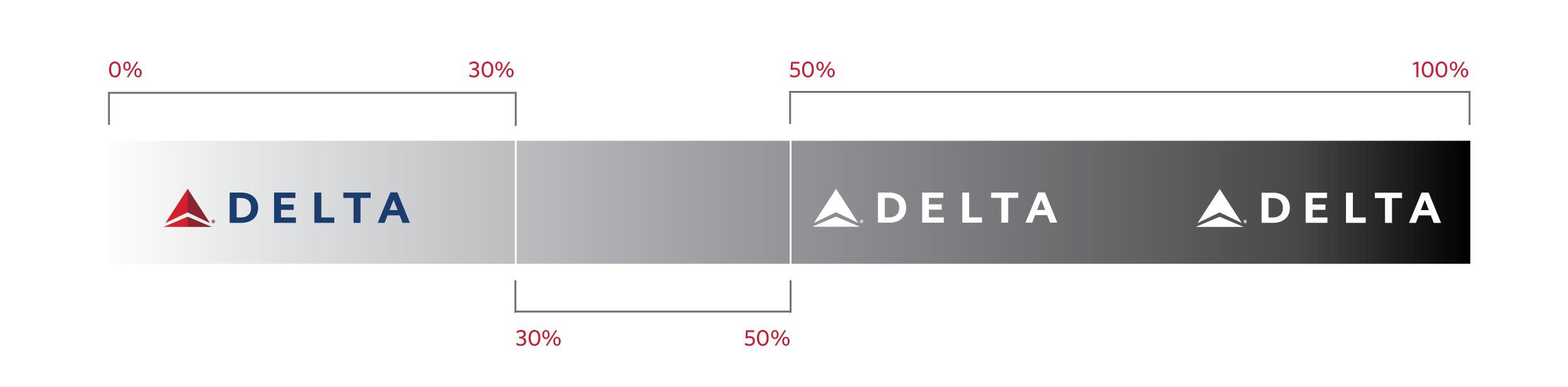 Delta Logos.