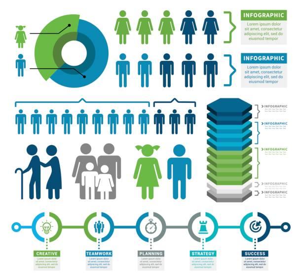 Best Demographics Infographics Illustrations, Royalty.
