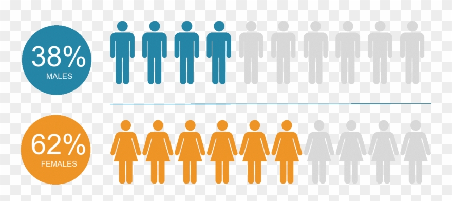 Apm Accredited Pmo Practitioner Delegate Demographics.
