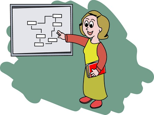 Image of teaching demonstration clipart.