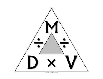A formula triangle involving mass, volume, and density. Cover one.