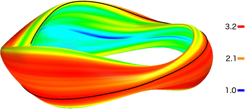 Intrinsic Turbulence Stabilization in a Stellarator.