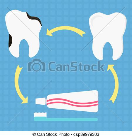 Vector Clipart of Preventing dental caries.