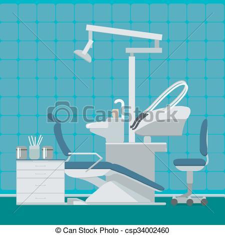 Dentist or dental office.