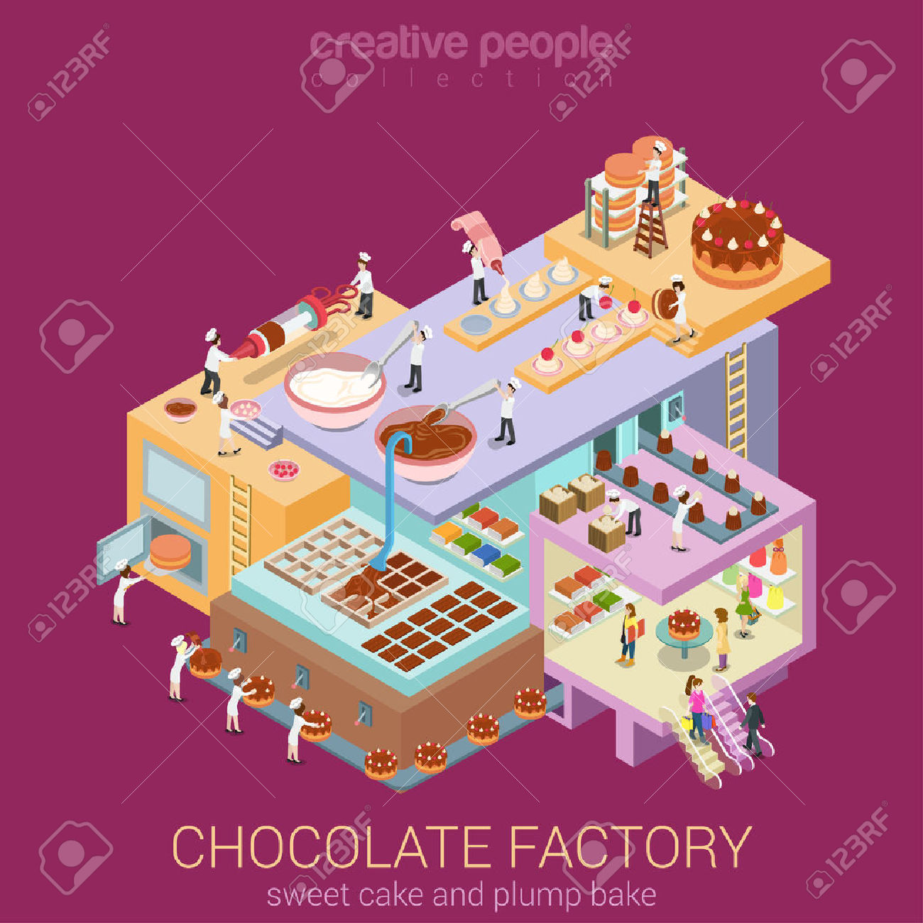 Flat 3d Isometric Abstract Chocolate Factory Building Floors.