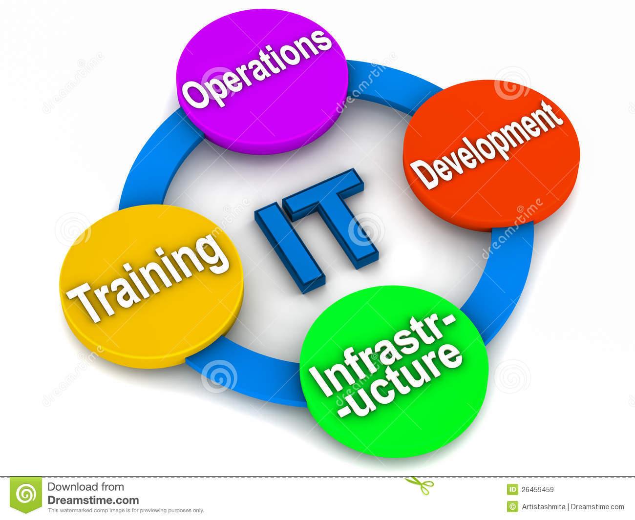 Information Technology Department Clipart.