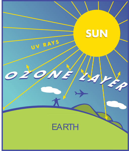 Ozone Layer Clip Art at Clker.com.