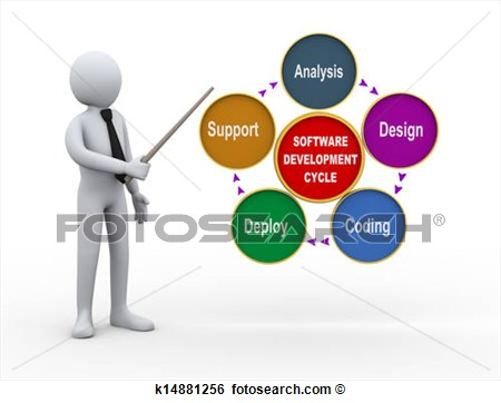 Software requirement specification clipart.
