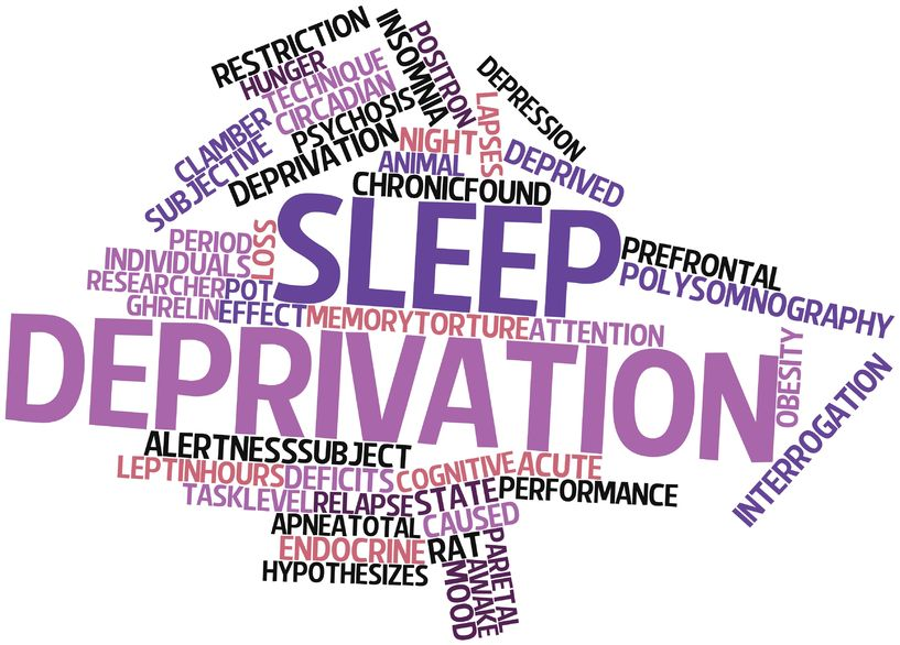 Sleep Deprivation Clip Art Related Keywords & Suggestions.