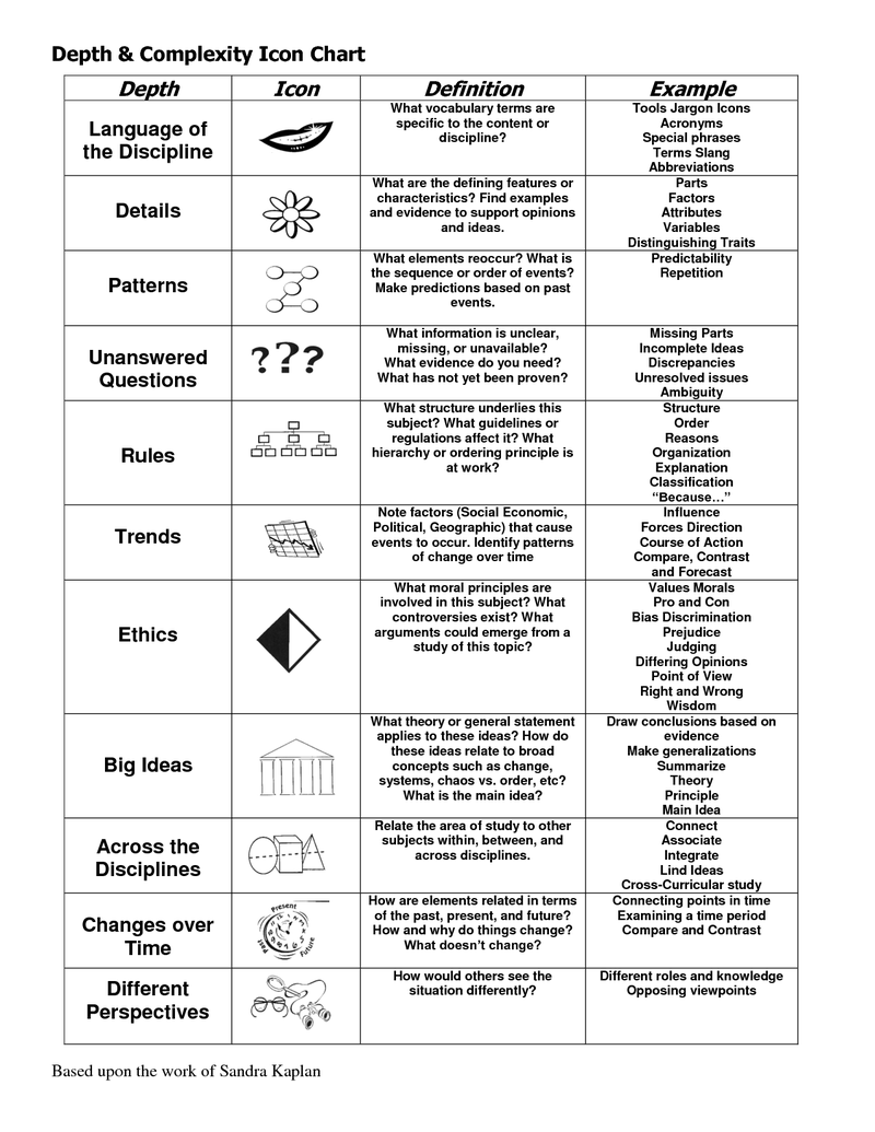 Depth And Complexity Icons Printable (108+ images in Collection) Page 3.