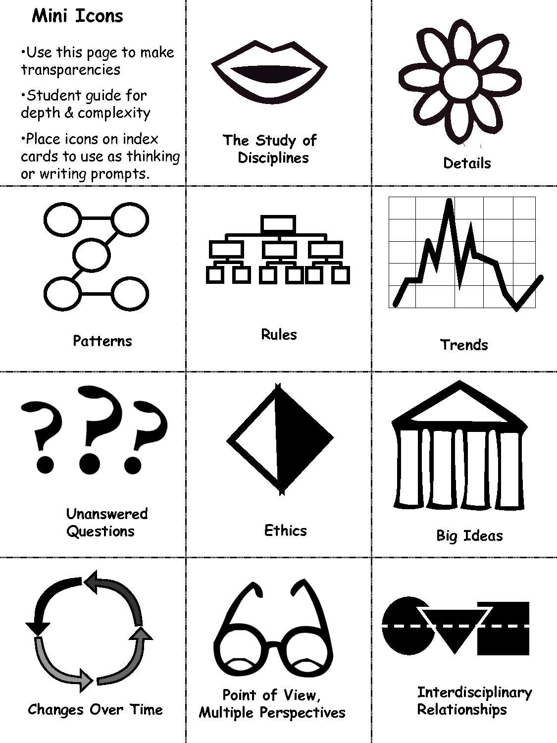 14 Depth And Complexity Icons Perspectives Images.