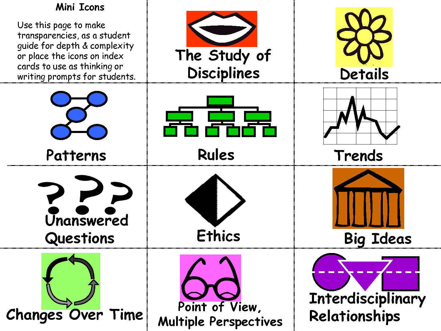 Pin by Alison Shearman on Differentiation.