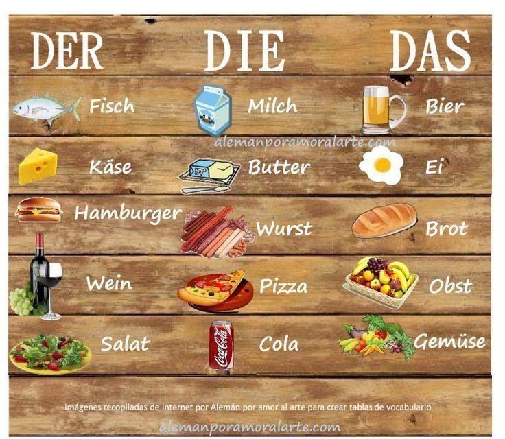 17 Best ideas about Deutsch Language on Pinterest.