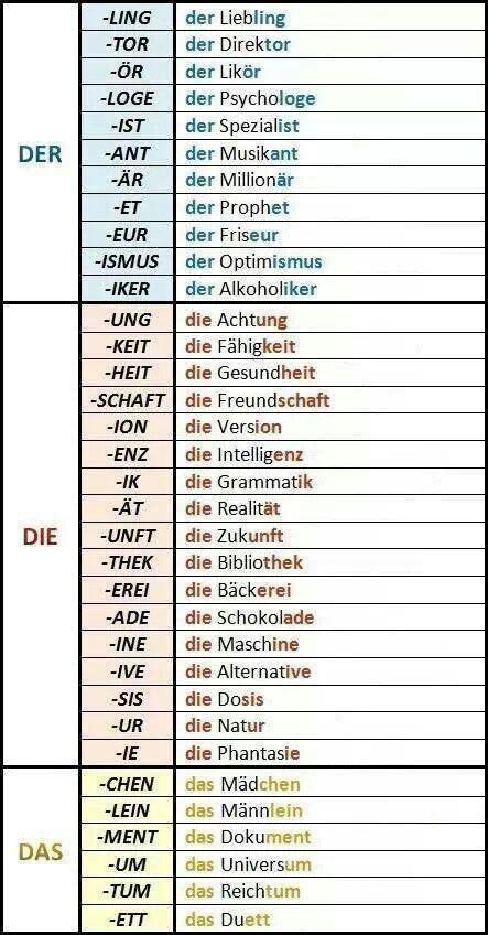 17 Best ideas about Deutsch on Pinterest.
