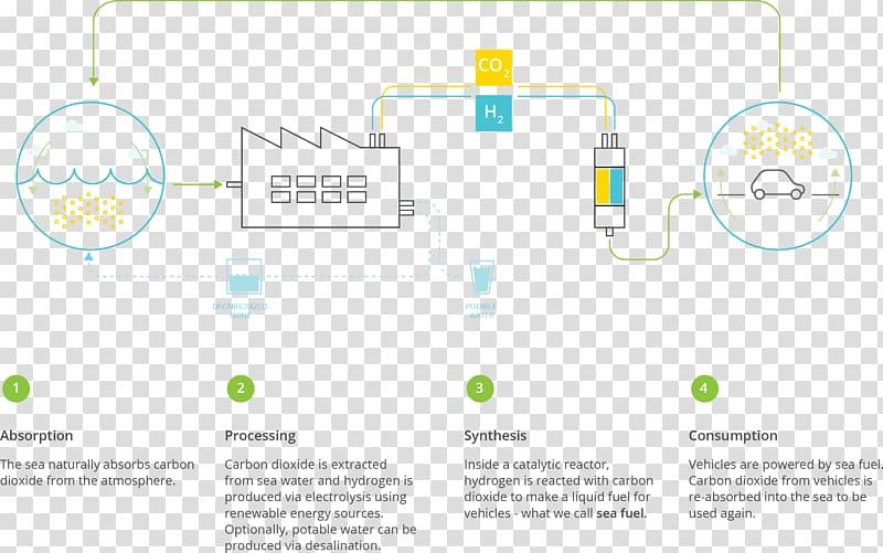 Google X Desalination Seawater Alphabet Inc., google.