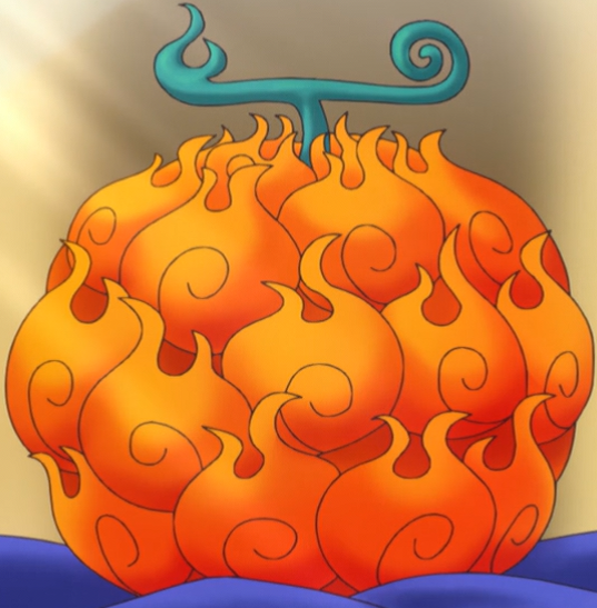 How do people in the One Piece universe know what Devil Fruit they.