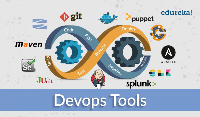 DevOps Tools: How To Orchestrate Them To Solve Our Problems.