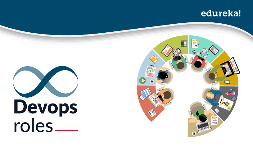 DevOps Roles: Which Of Them Is Your Dream?.