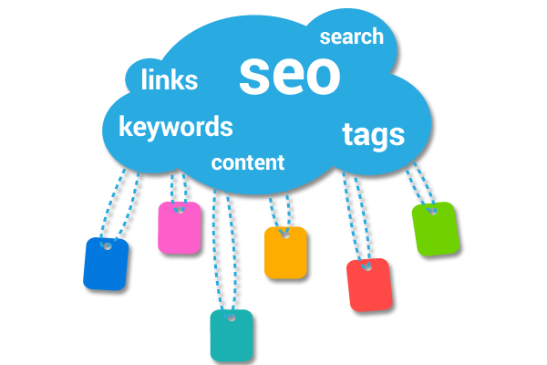 Search Engine Optimization Hubli Dharwad.