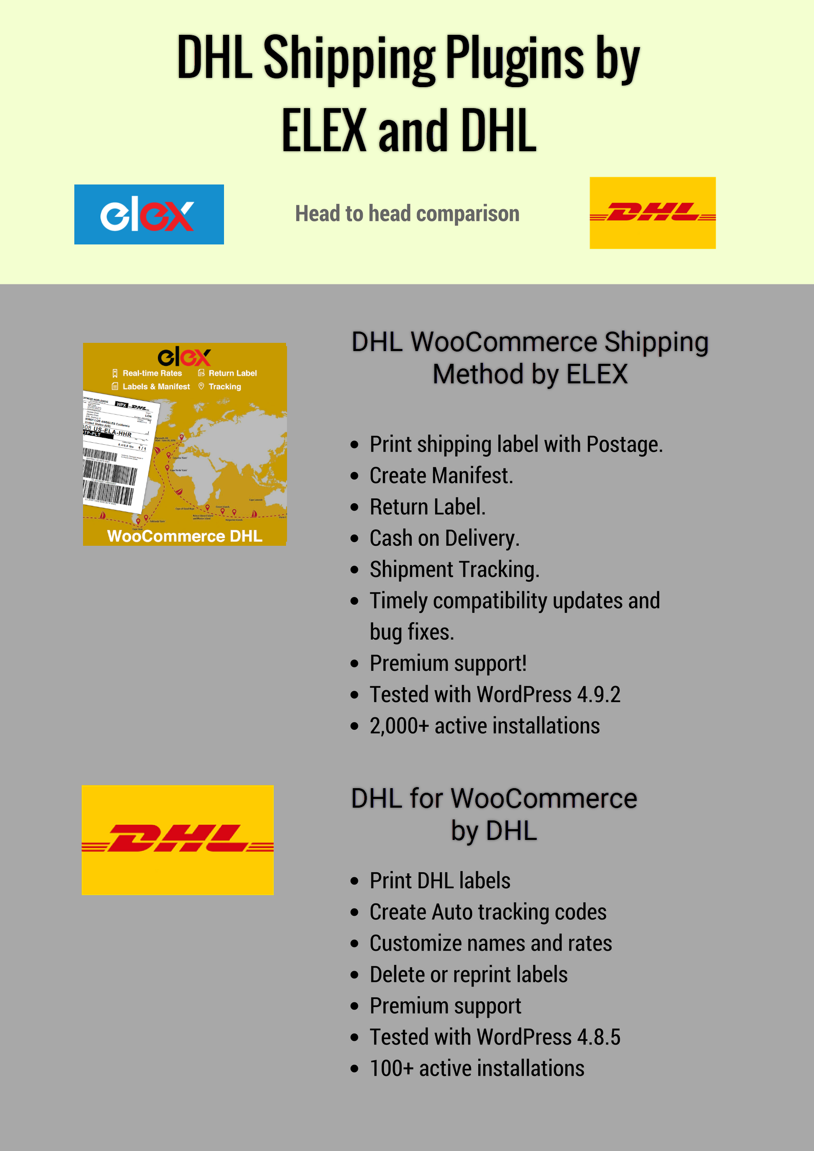 DHL WooCommerce Shipping Methods.