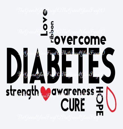 Diabetes Clip Art Free.