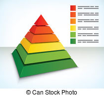 Pyramid diagram Clipart Vector and Illustration. 1,897 Pyramid.