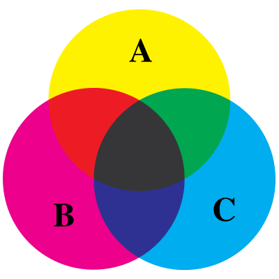 Free Venn Diagram Clip Art.