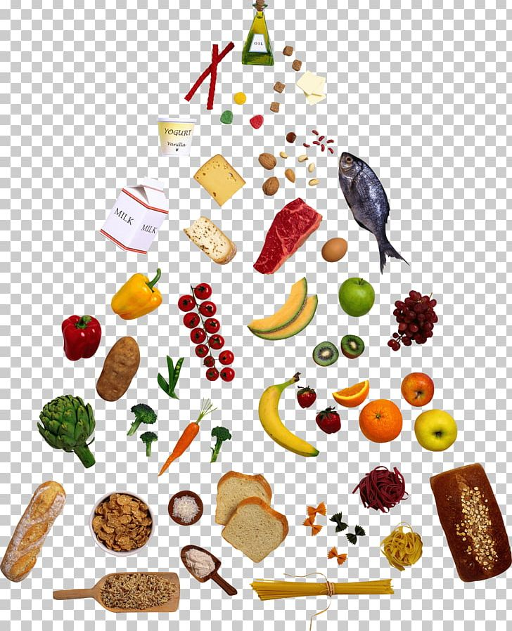Food Pyramid Healthy Diet PNG, Clipart, Balanced Diet, Clip.