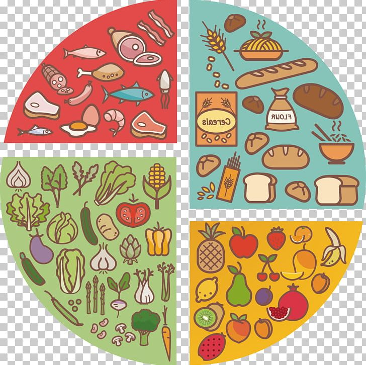 Healthy Diet Icon PNG, Clipart, Area, Bar Chart, Chart.