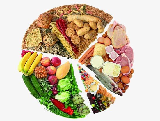 Balanced Diet Png & Free Balanced Diet.png Transparent Images #10406.