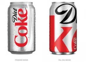 Similiar Diet Coke Can Clip Art Keywords.