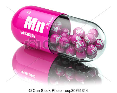 Clipart of Pills with manganese Mn element Dietary supplements.