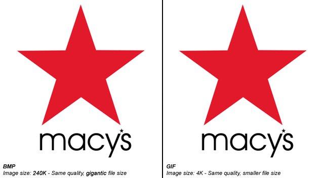 Cuál es la diferencia entre JPEG, PNG, y GIF?.