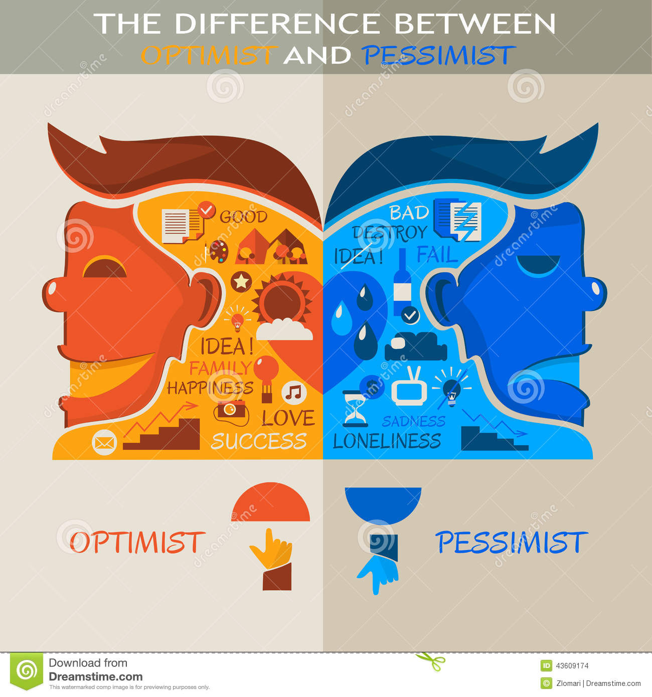 The Difference Between Optimist And Pessimist Stock Vector.