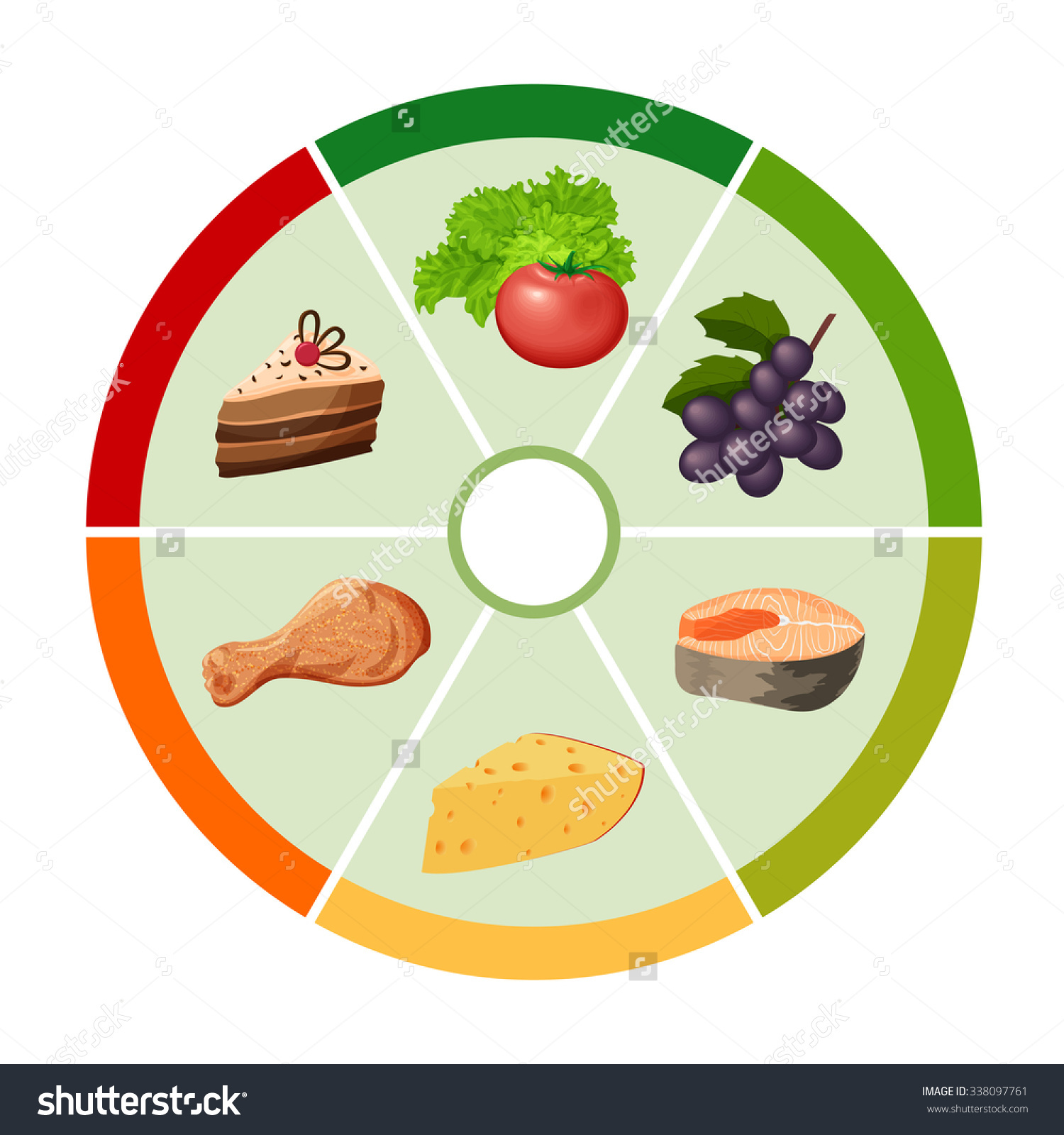 Food Vector Chart Different Types Food Stock Vector 338097761.