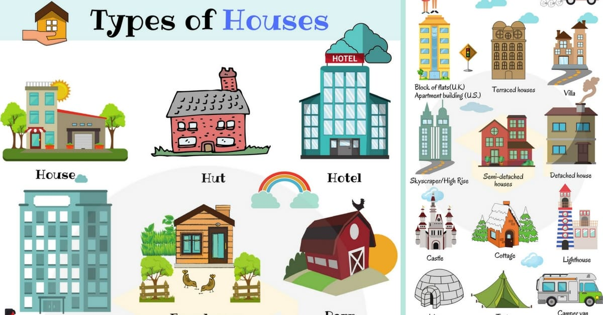 Different Types of Houses: List of House Types with Pictures.