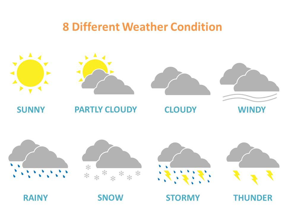 5 Day Weather Clipart.
