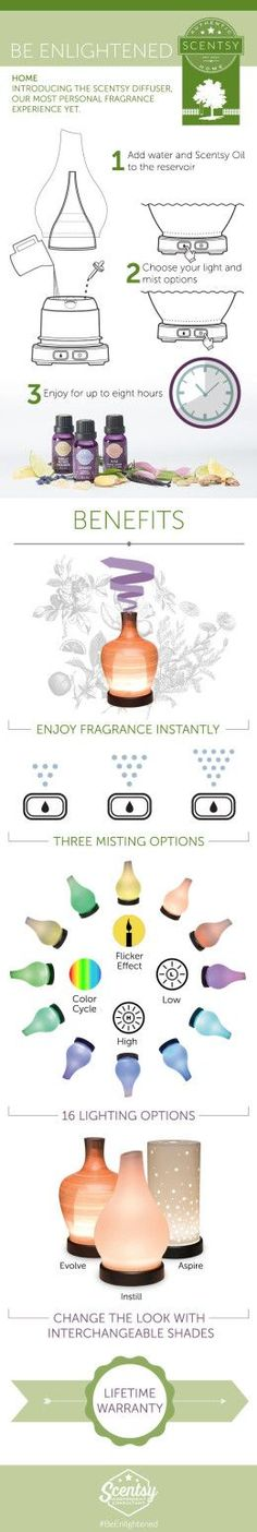 Scentsy Evolve Diffuser. This beautiful diffuser has 16 different.