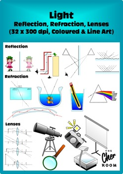 Light Clipart (Reflection, Curve Mirrors, Refraction, Lenses.