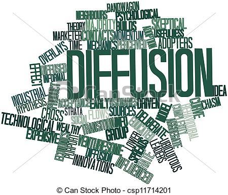 Stock Illustration of Diffusion.