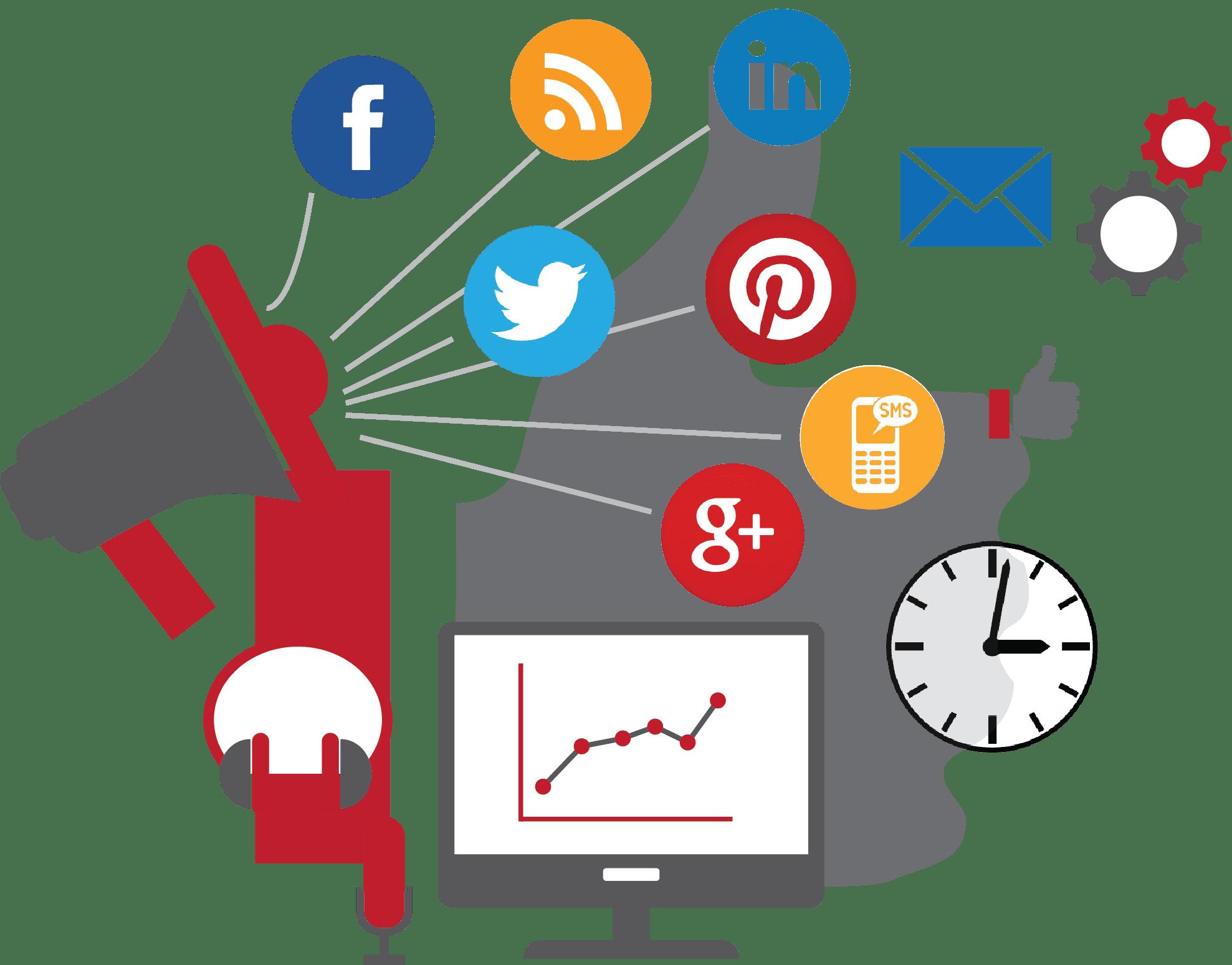 Digital Marketing.